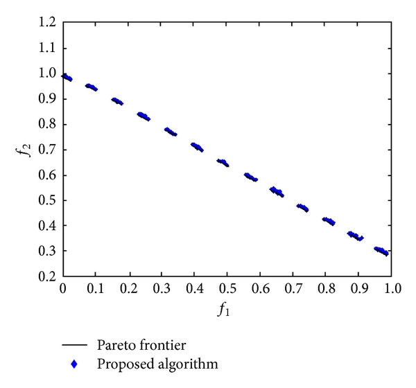 (c) CTP2 calculated by the proposed algorithm