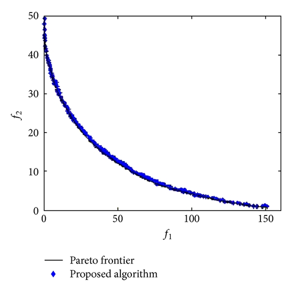 (e) BNH calculated by the proposed algorithm
