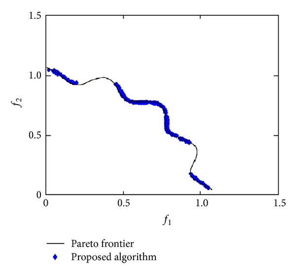 (g) TNK calculated by the proposed algorithm