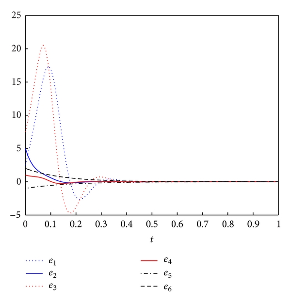 845253.fig.004