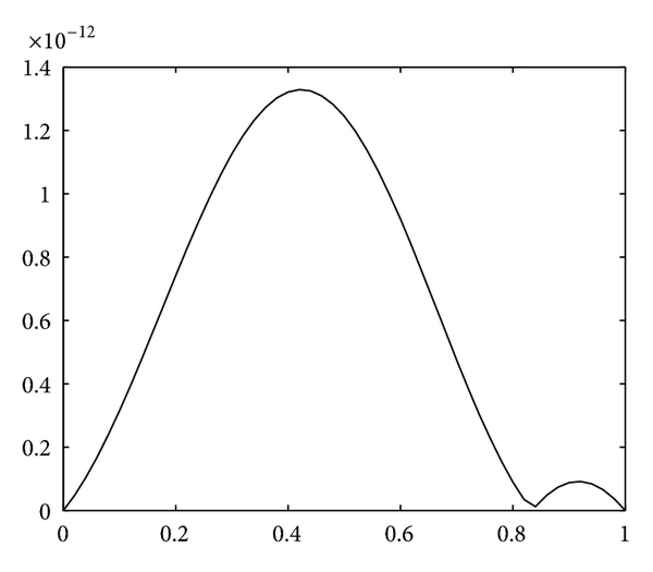 276585.fig.005a
