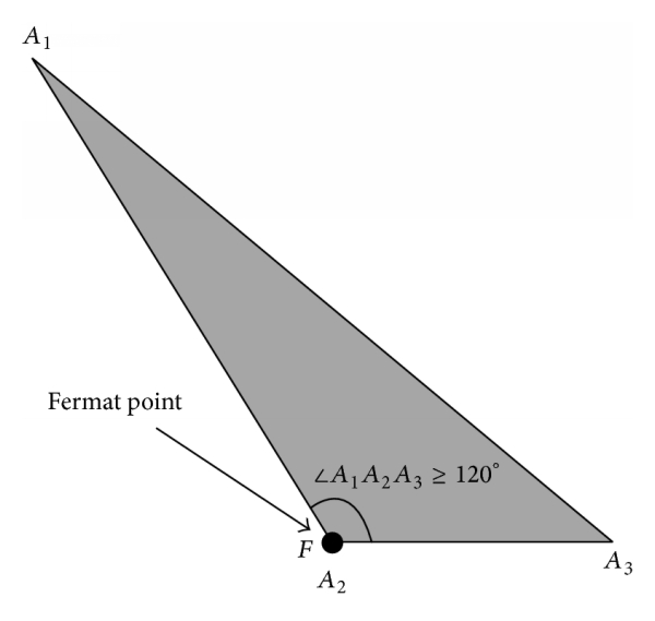 285367.fig.002a