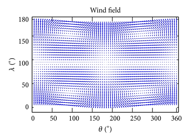 (b) Wind field calculated from the geopotential field by using the geostrophic approximation
