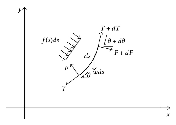 298281.fig.003