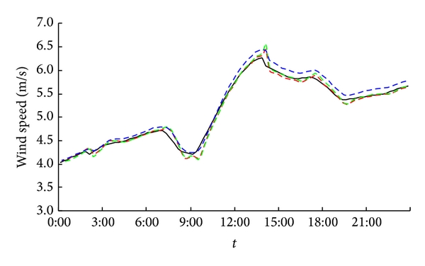 437592.fig.001a