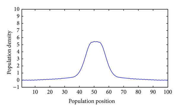 478241.fig.0011