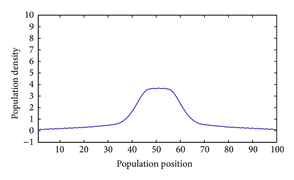 478241.fig.0012