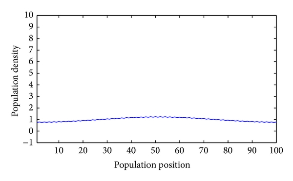 478241.fig.0014
