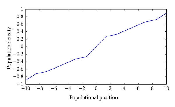 478241.fig.006