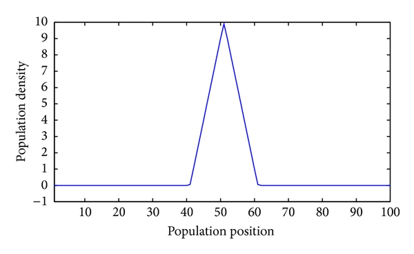 478241.fig.007