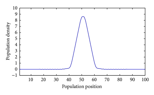 478241.fig.009