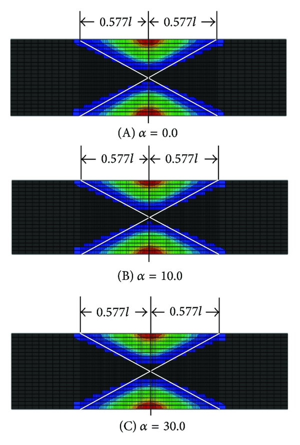 (b) The result computed by ABAQUS