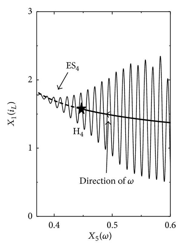 487596.fig.0015a