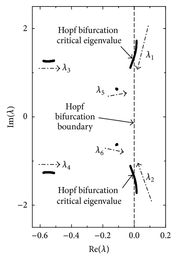487596.fig.008a