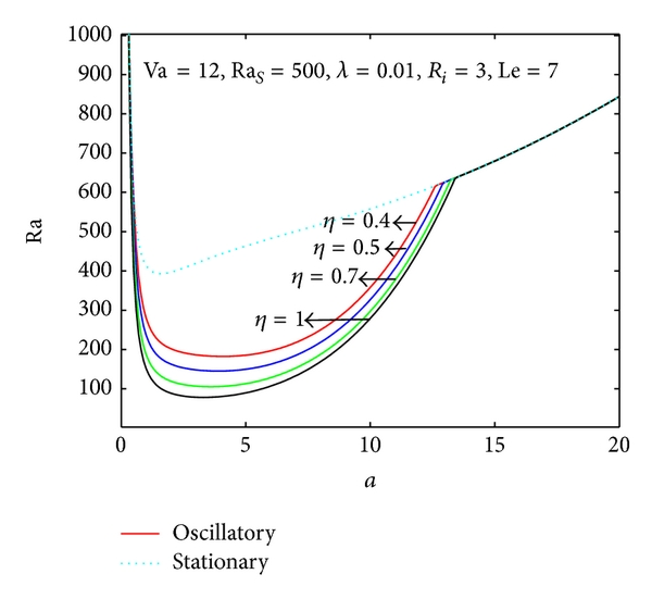 489279.fig.001a