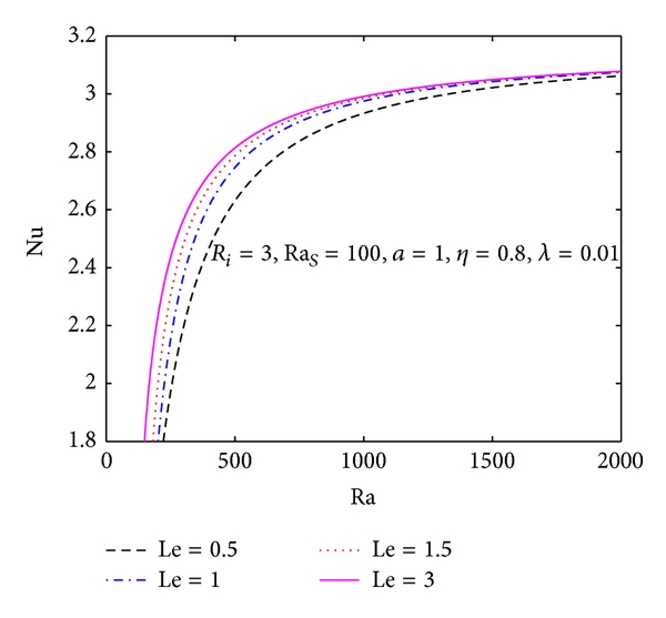 489279.fig.002a