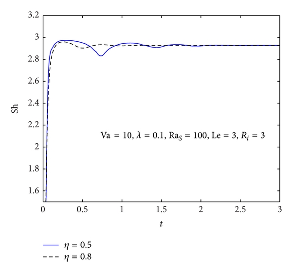 489279.fig.004a
