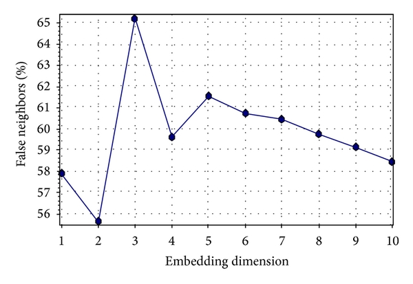 514851.fig.004