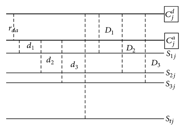 572529.fig.001