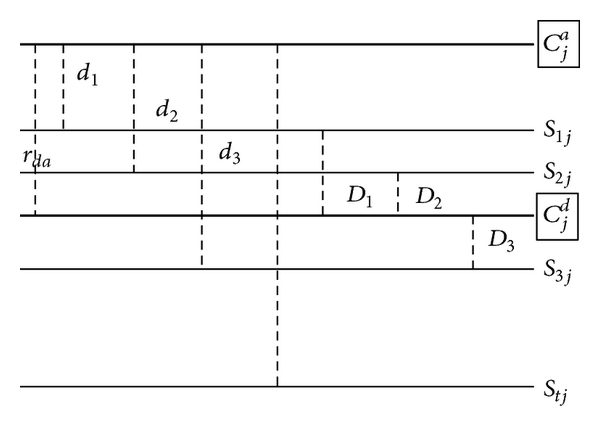 572529.fig.002