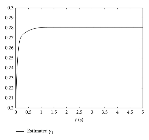 580105.fig.003