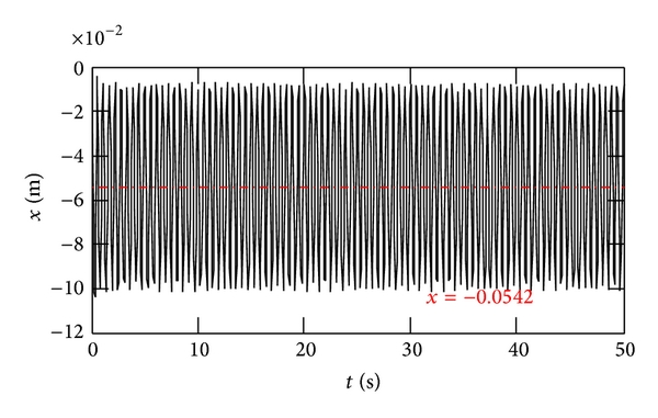 598384.fig.005a