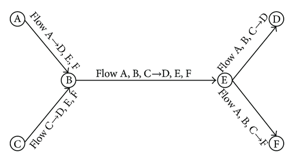 621487.fig.002