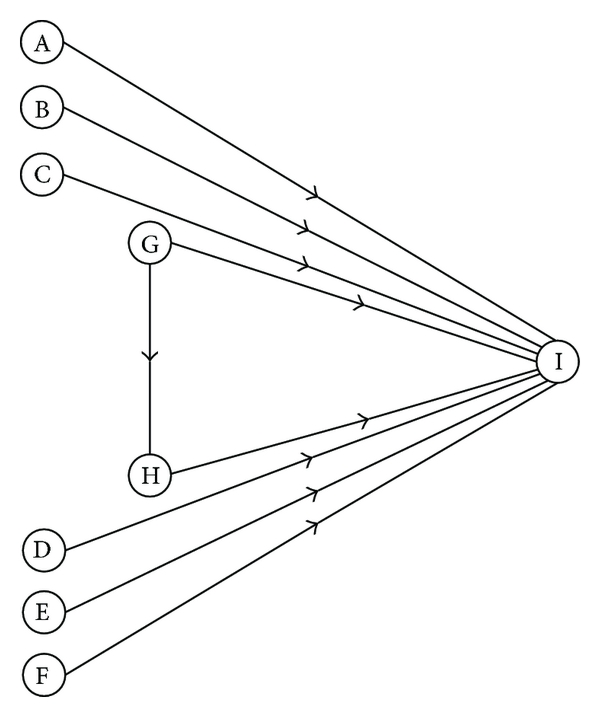 621487.fig.007