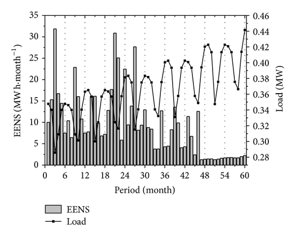 694086.fig.006