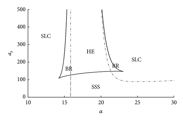 694854.fig.004a