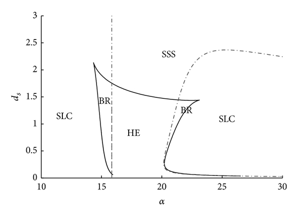 694854.fig.006a