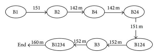 731846.fig.007