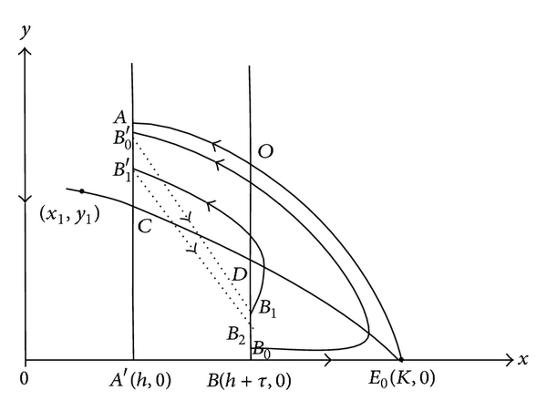 803764.fig.002