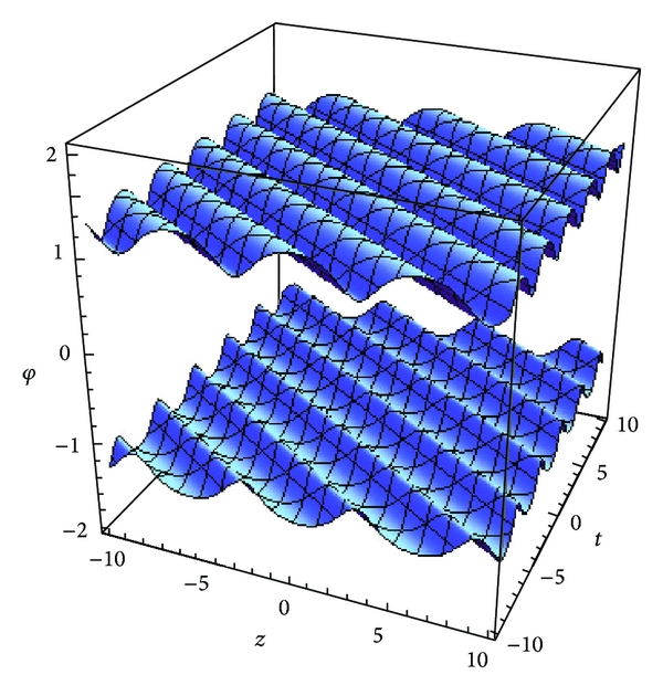 (a) The 3D wave profiles of solutions