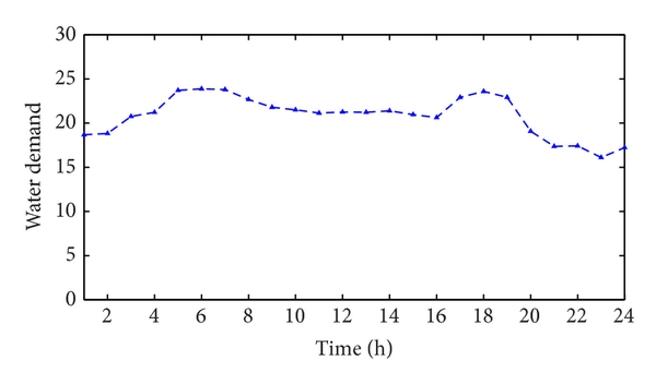857541.fig.008