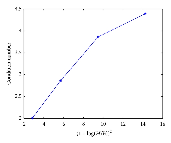 859424.fig.001