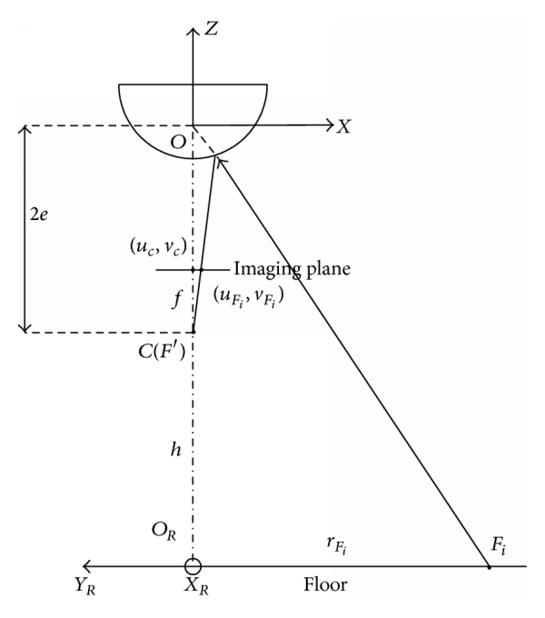 948505.fig.002