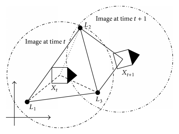 948505.fig.003