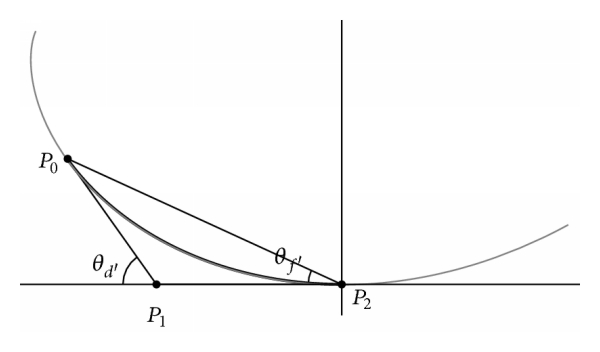 (b) Position of control points after transformation