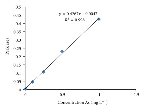 438701.fig.002