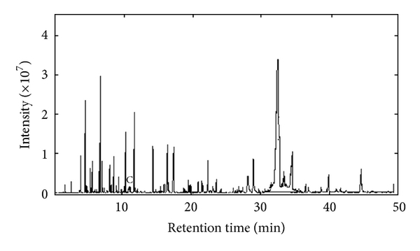 246986.fig.001