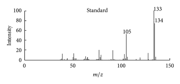 246986.fig.003a