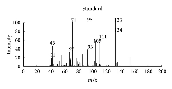 246986.fig.004a