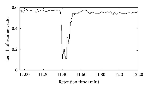 246986.fig.008a