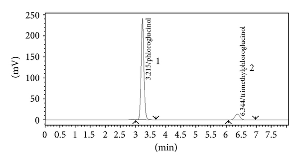 297285.fig.004a