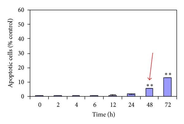 389390.fig.004a