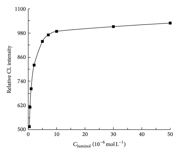 854041.fig.003a