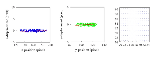 (a) Stability of the optical system