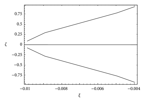 898794.fig.002