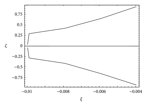 898794.fig.003